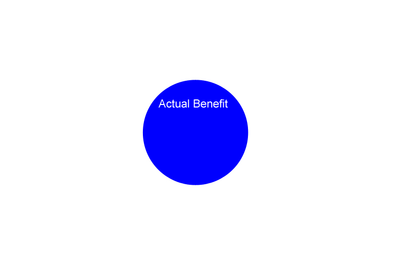 Slide 1 - Benefits
