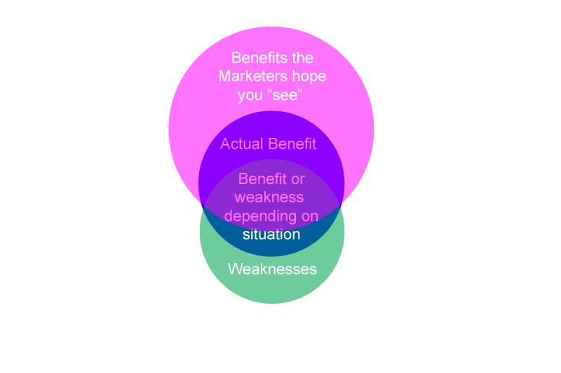 Slide 3 - Benefits according to Marketers