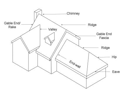 House schema