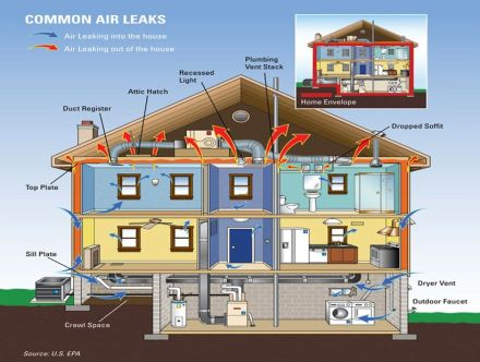 home-air-infiltration-epa